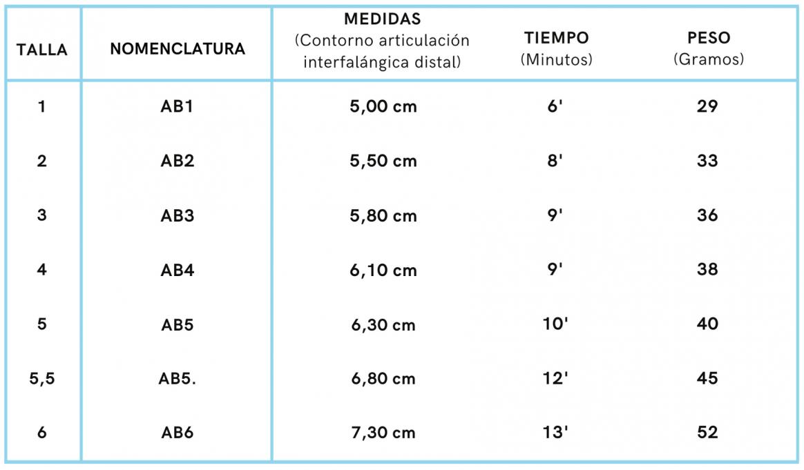 Tabla de medida stack distal