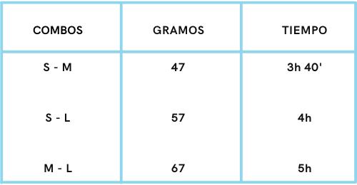 COMBOS MANTIS