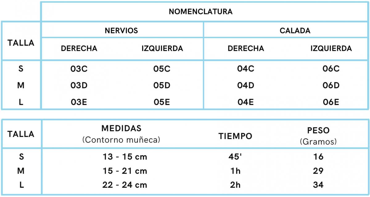 TABLA DE MEDIDAS FÉNIX