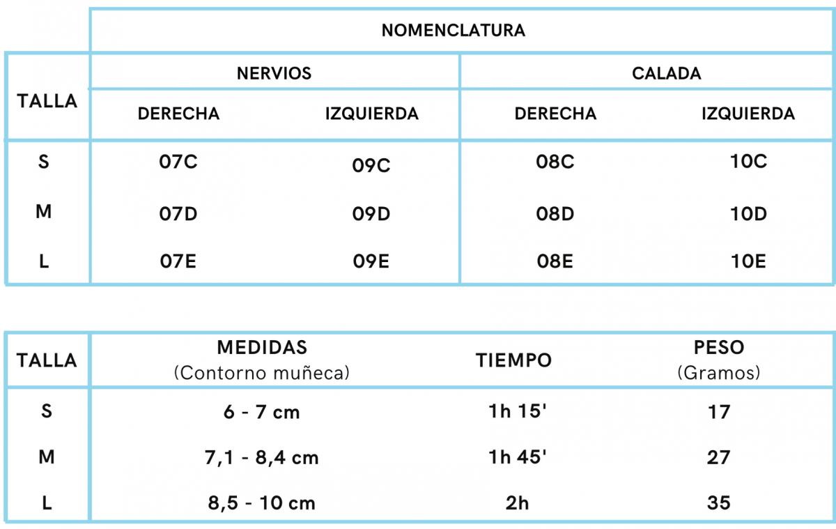 TABLA DE MEDIDAS LEÓN
