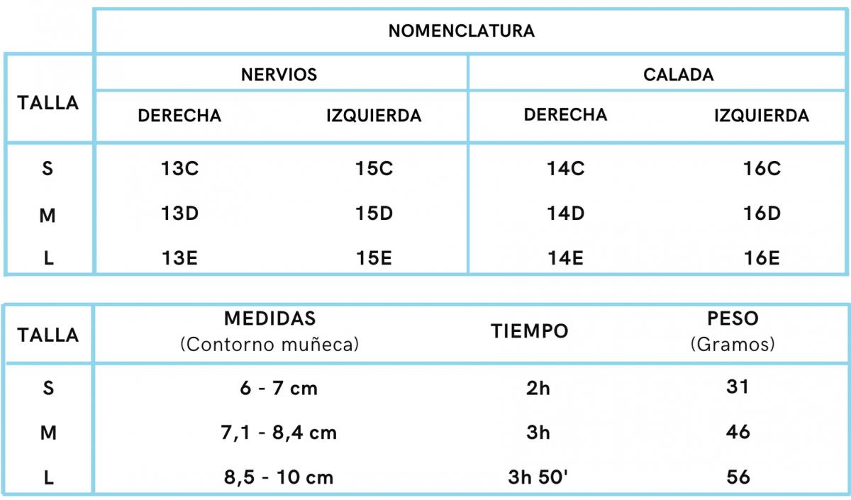 TABLA DE MEDIDAS ELEFANTE