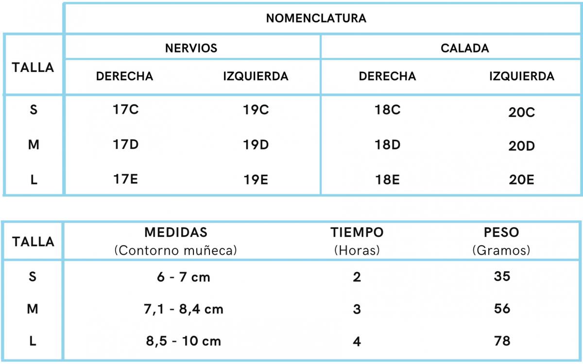 TABLA DE MEDIDAS CEBRA
