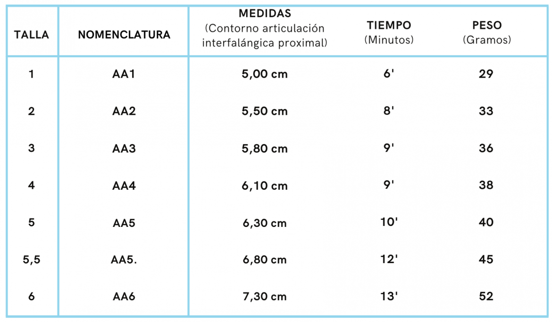 Tabla de medidas stack proximal