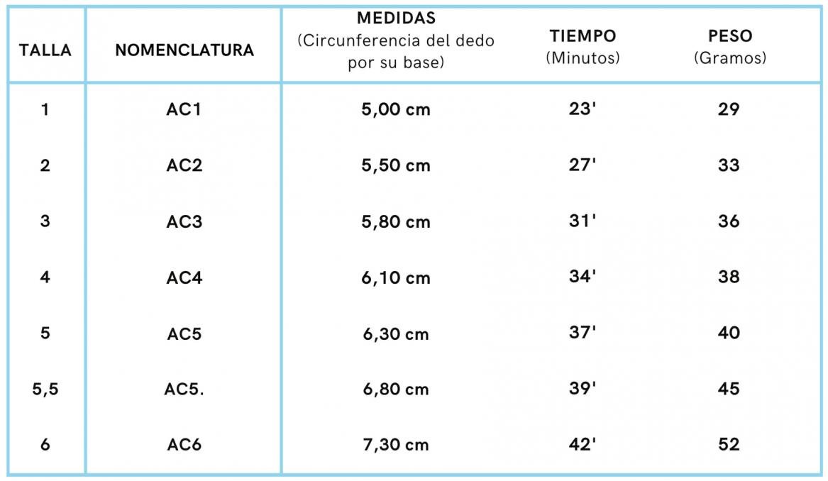 Tabla de medidas stack V