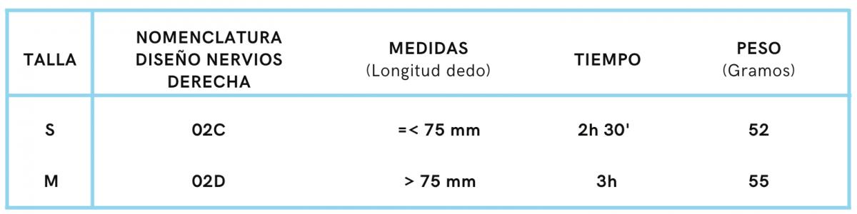 TABLA DE MEDIDAS DR GUTIERREZ