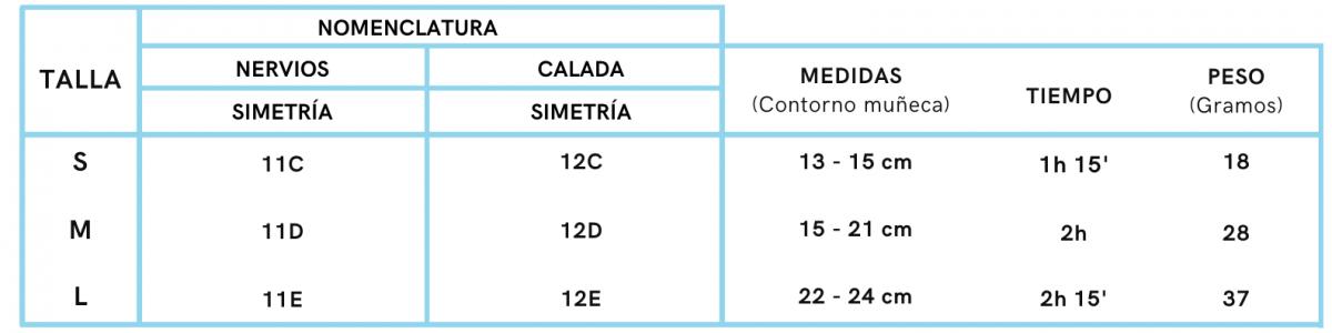 TABLA DE MEDIDAS MANTIS