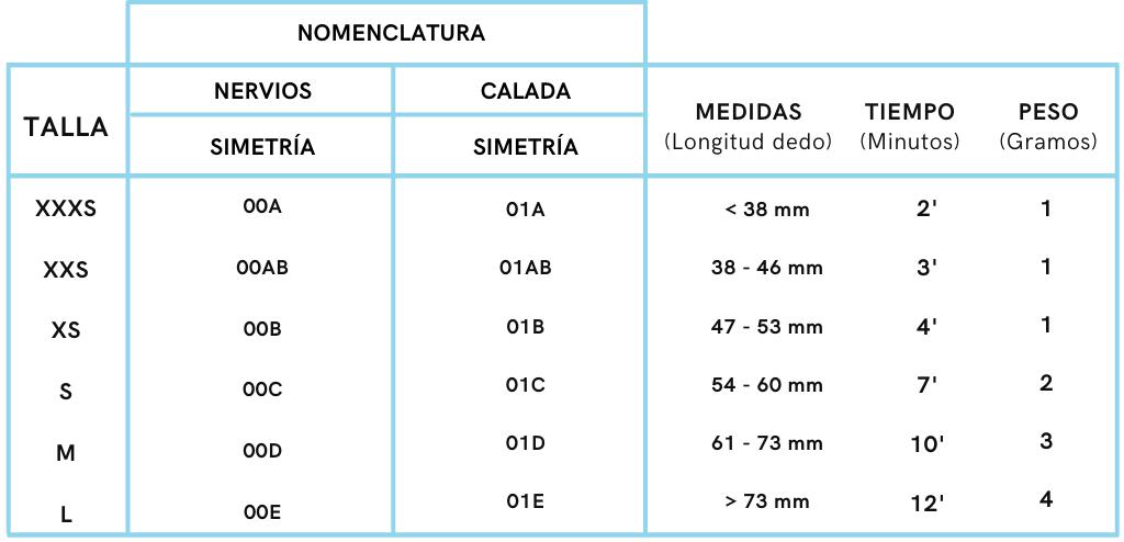 TABLA DE MEDIDAS RANA FEDERICA