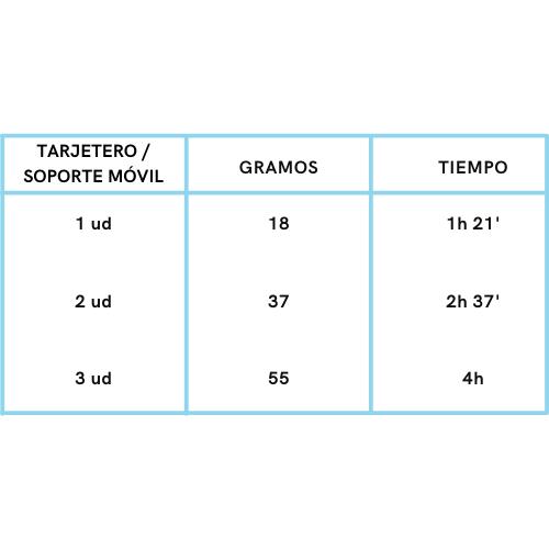 TARJETERO/SOPORTE MÓVIL